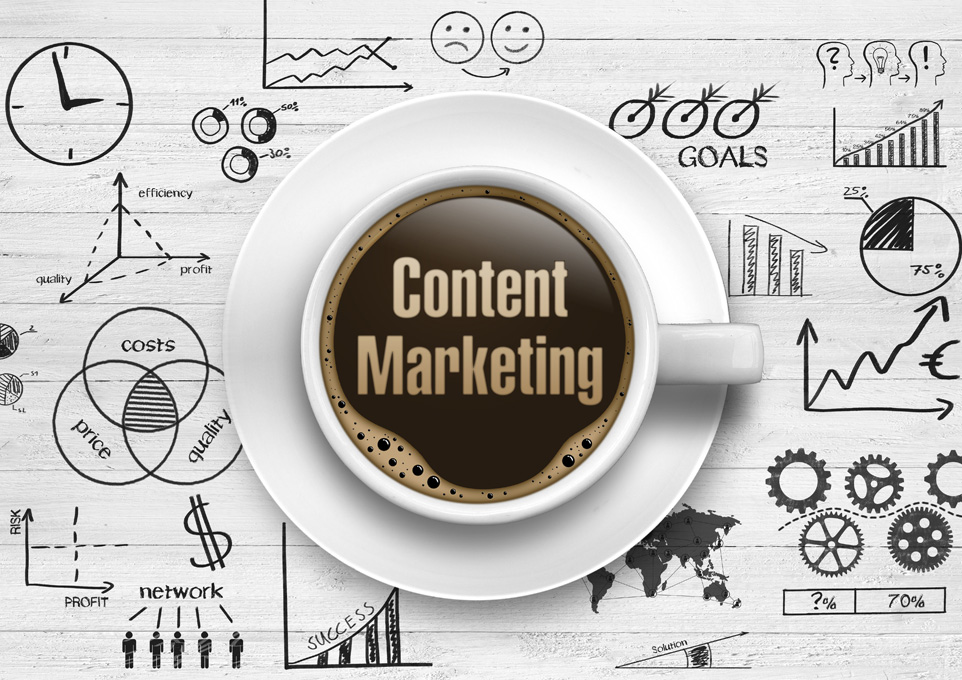 content marketing semca