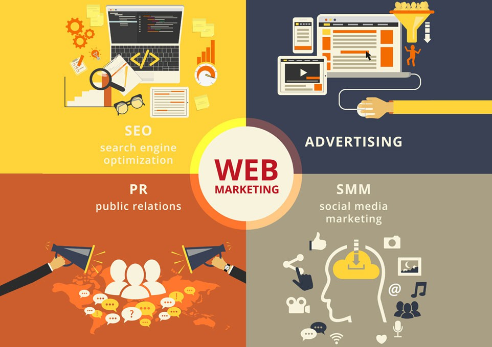 consulenza web marketing strategie di web marketing