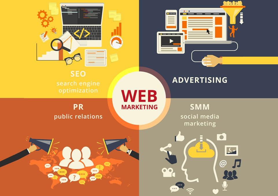 strategie di web marketing